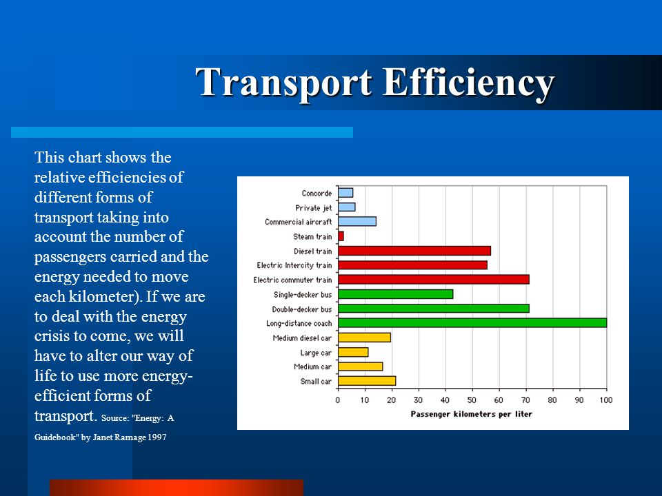 Transport Efficiency