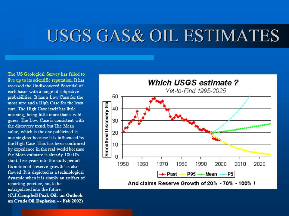 USGS GAS& OIL ESTIMATES