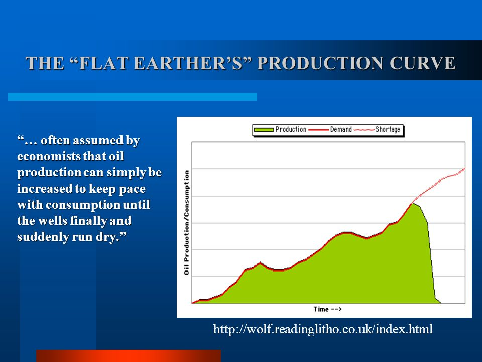 THE FLAT EARTHER'S PRODUCTION CURVE