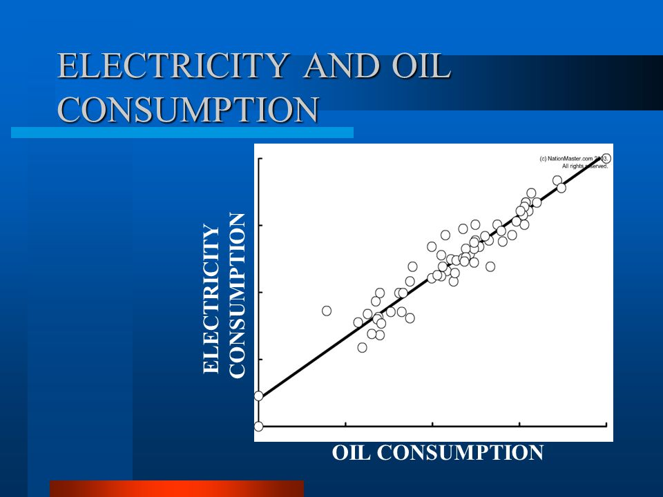 ELECTRICITY AND OIL CONSUMPTION