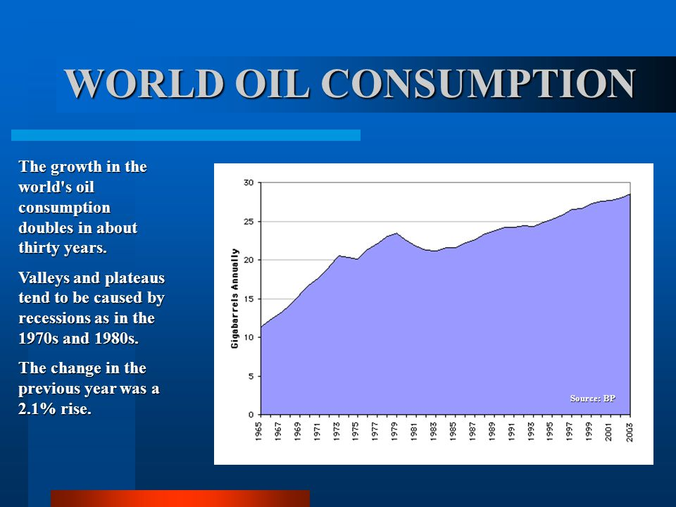 WORLD OIL CONSUMPTION The growth in the world s oil consumption doubles in about thirty years.