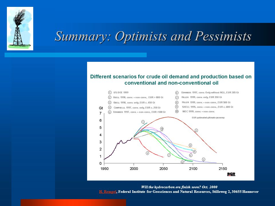 Summary: Optimists and Pessimists
