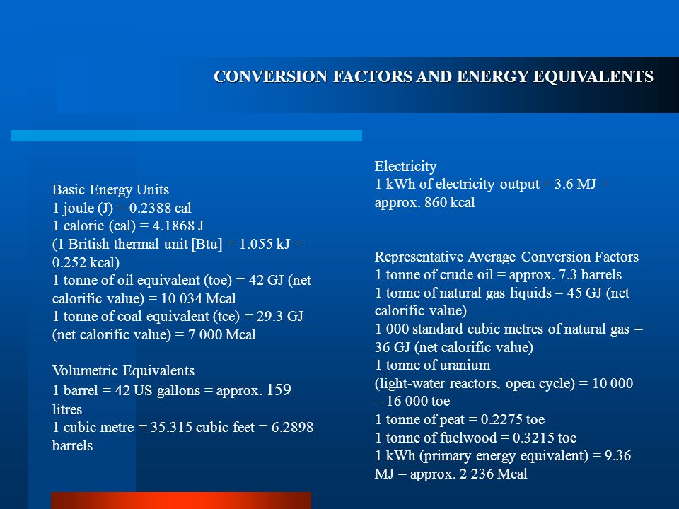 CONVERSION FACTORS AND ENERGY EQUIVALENTS