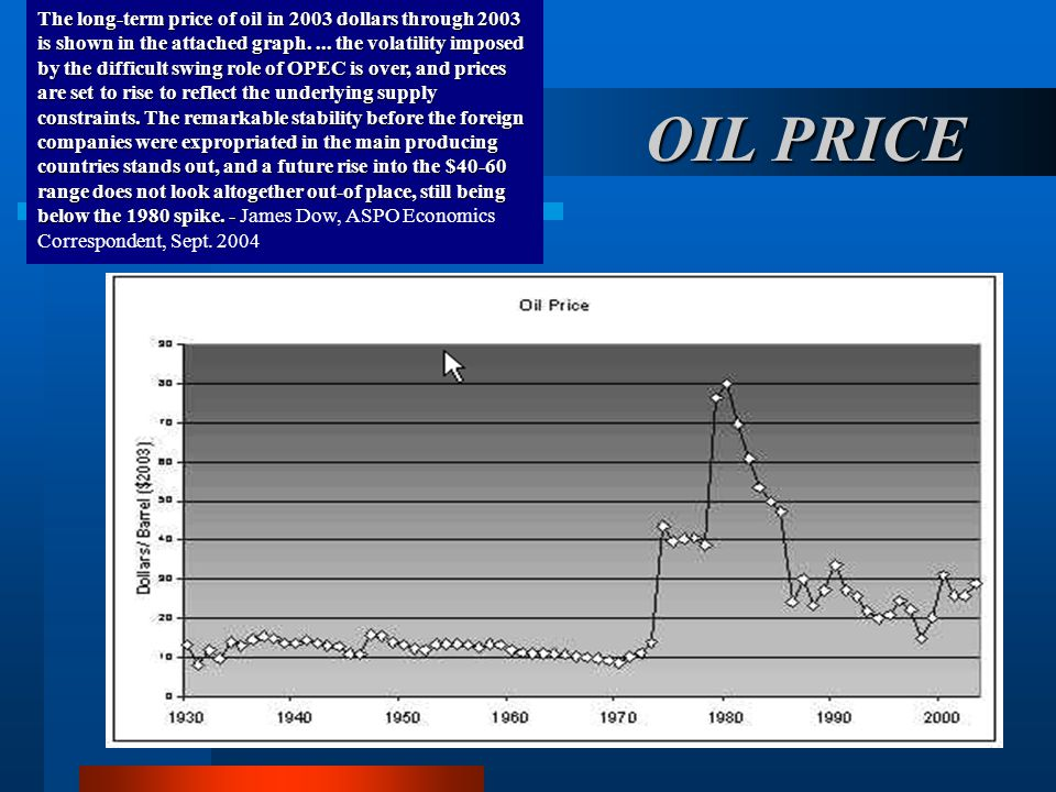 The long-term price of oil in 2003 dollars through 2003 is shown in the attached graph. ... the volatility imposed by the difficult swing role of OPEC is over, and prices are set to rise to reflect the underlying supply constraints. The remarkable stability before the foreign companies were expropriated in the main producing countries stands out, and a future rise into the $40-60 range does not look altogether out-of place, still being below the 1980 spike. - James Dow, ASPO Economics Correspondent, Sept. 2004