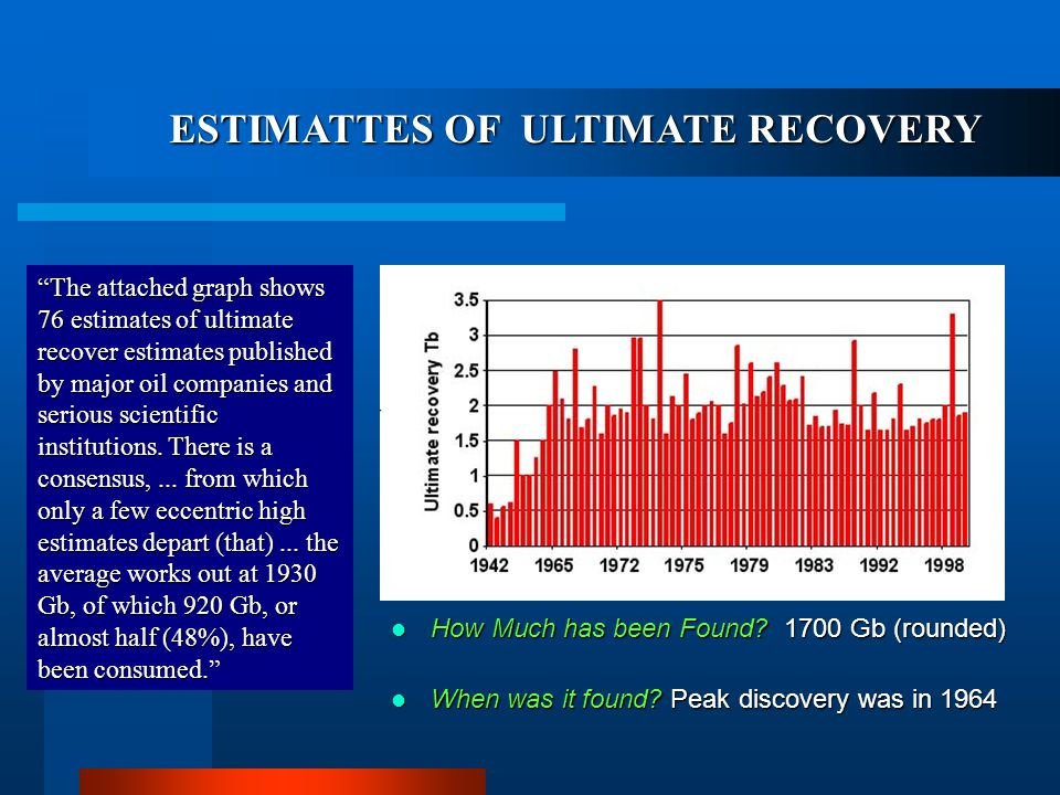 ESTIMATTES OF ULTIMATE RECOVERY