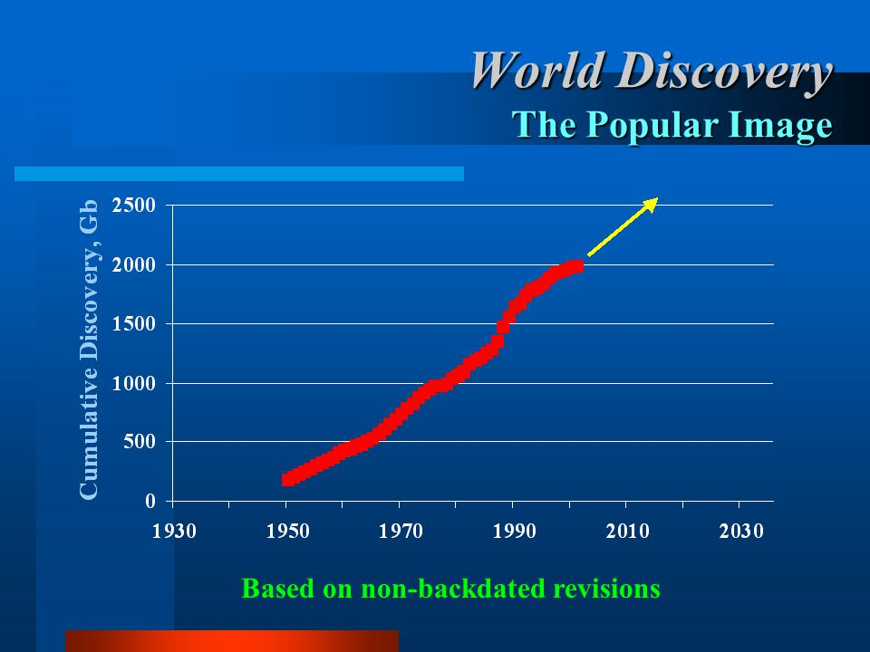 World Discovery The Popular Image