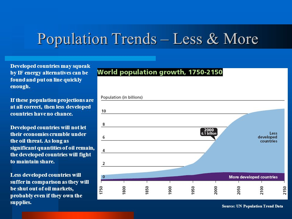Population Trends – Less & More