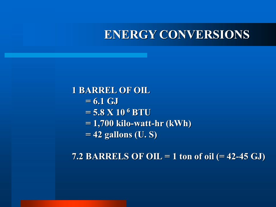 ENERGY CONVERSIONS 1 BARREL OF OIL = 6.1 GJ = 5.8 X 10 6 BTU