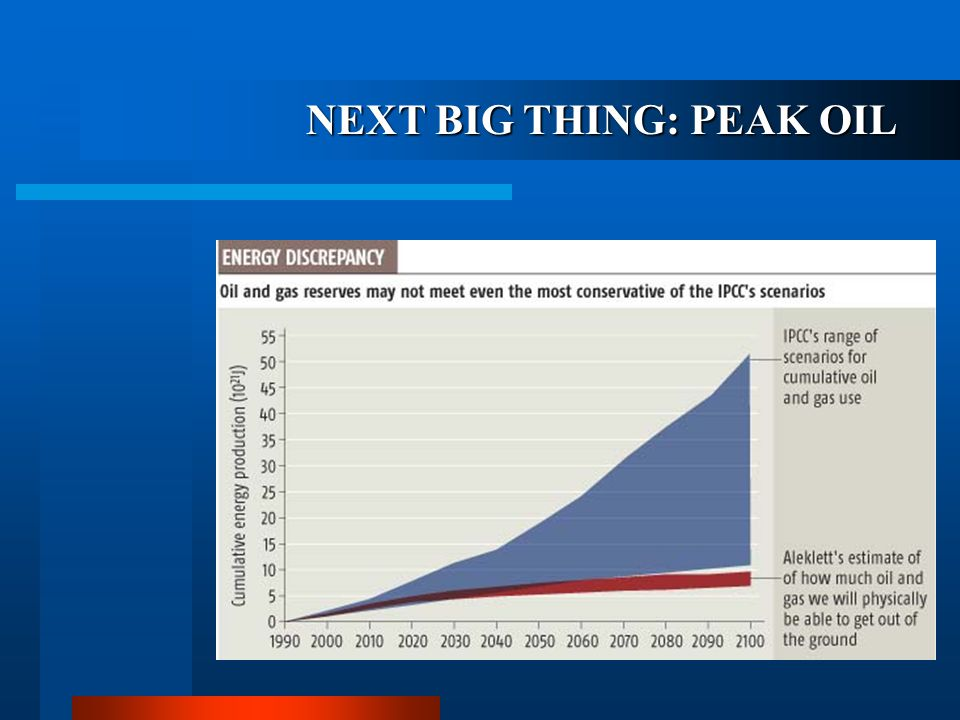 NEXT BIG THING: PEAK OIL