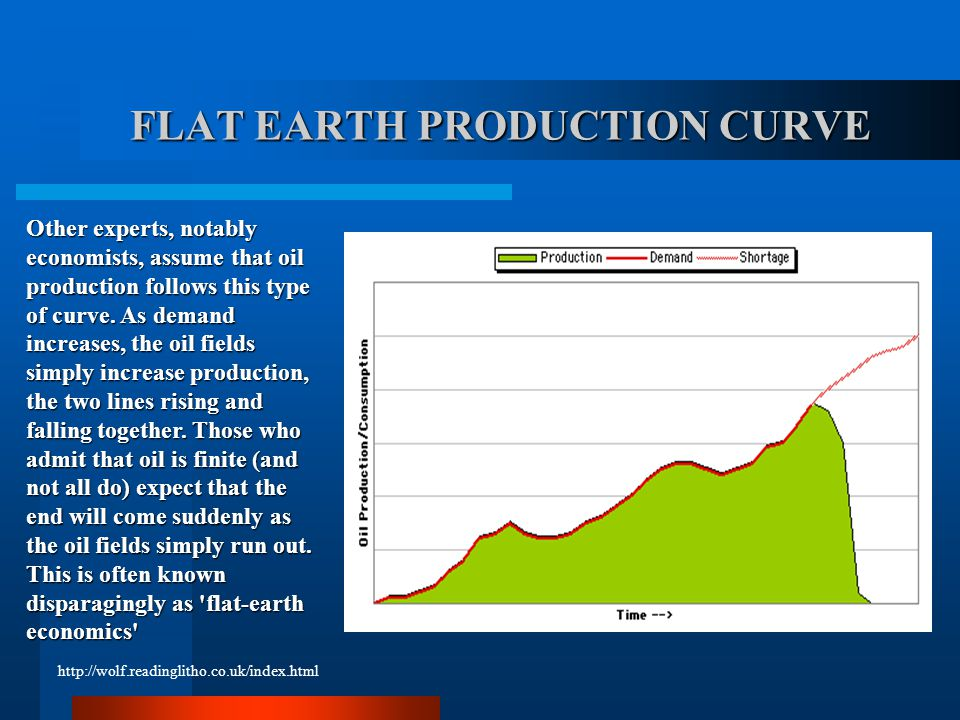 FLAT EARTH PRODUCTION CURVE