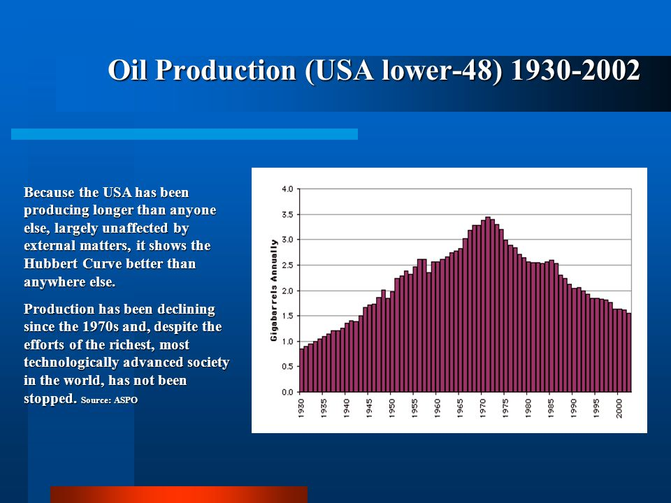 Oil Production (USA lower-48) 1930-2002
