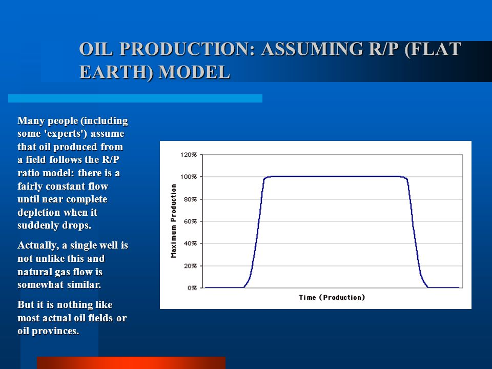 OIL PRODUCTION: ASSUMING R/P (FLAT EARTH) MODEL