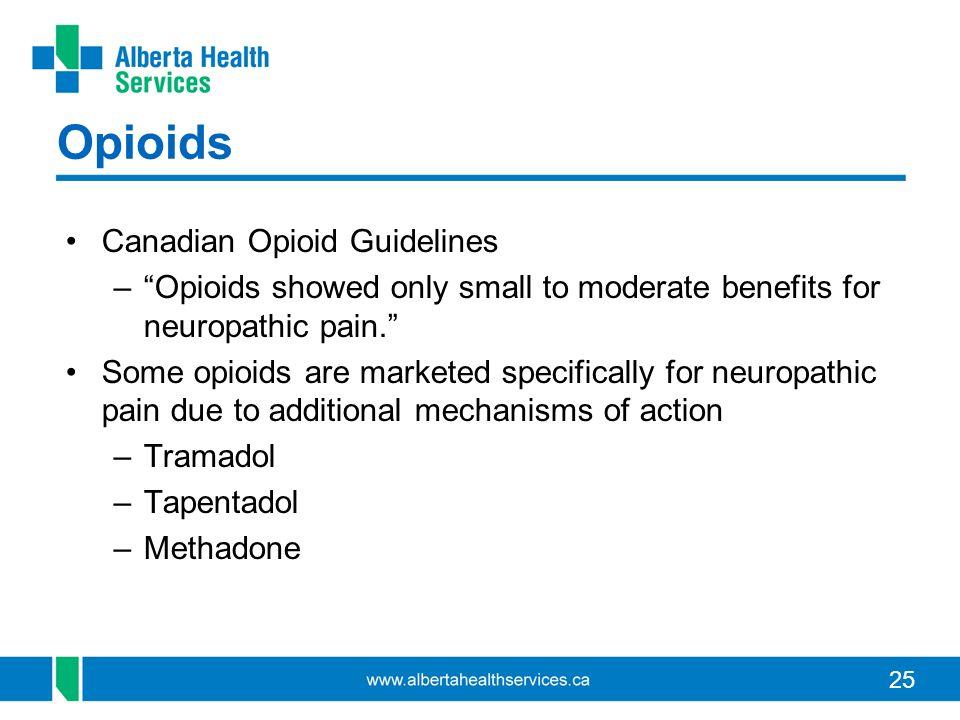 Opioids Canadian Opioid Guidelines