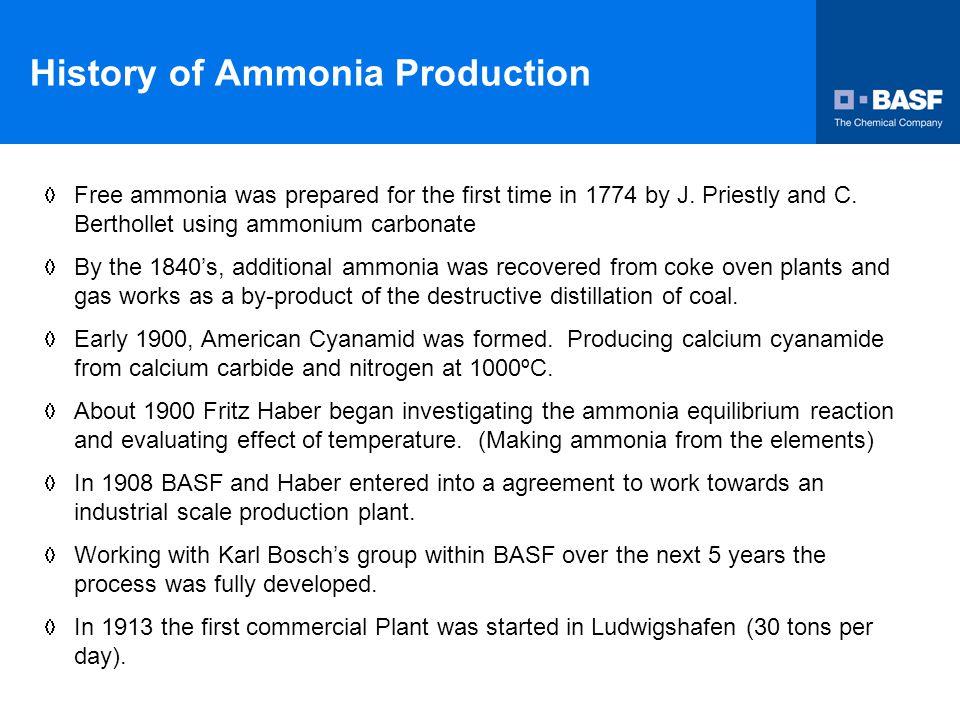 History of Ammonia Production
