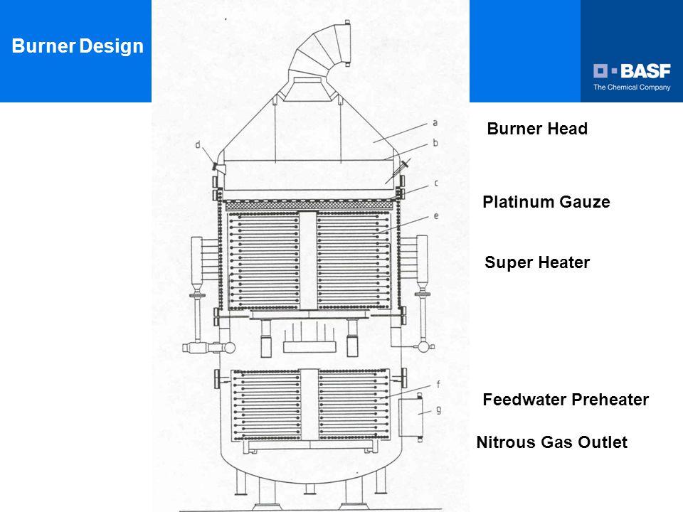Burner Design Burner Head Platinum Gauze Super Heater