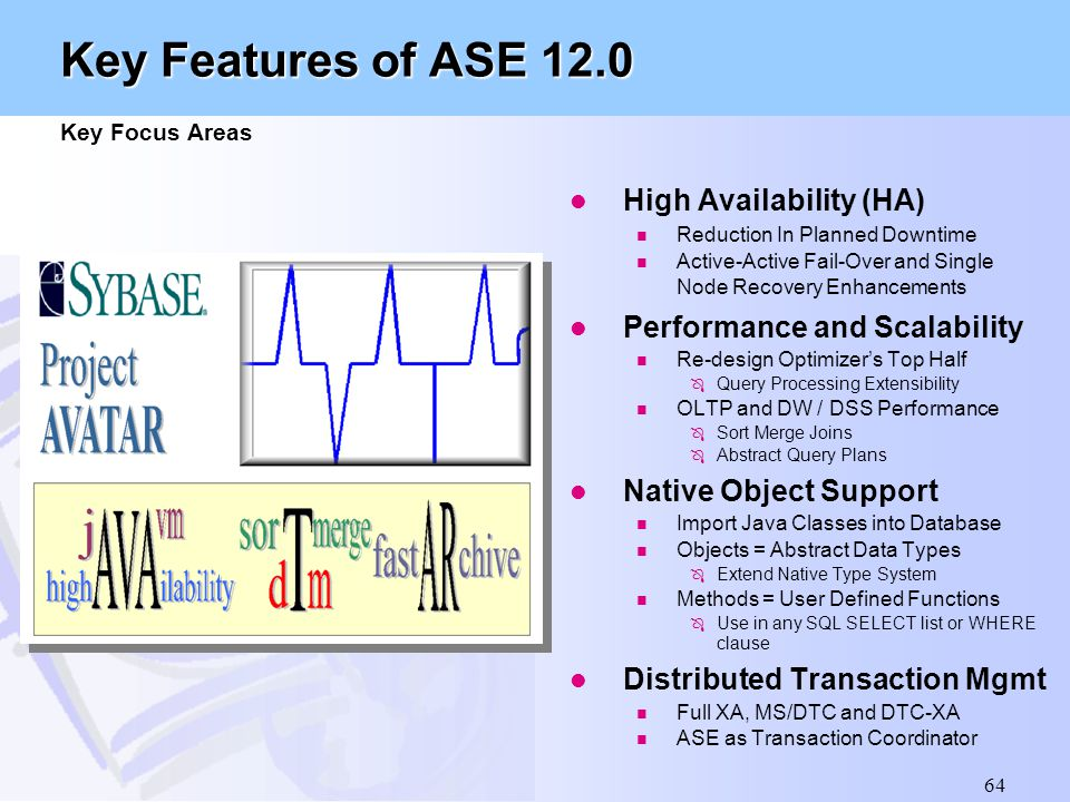Key Features of ASE 12.0 Key Focus Areas
