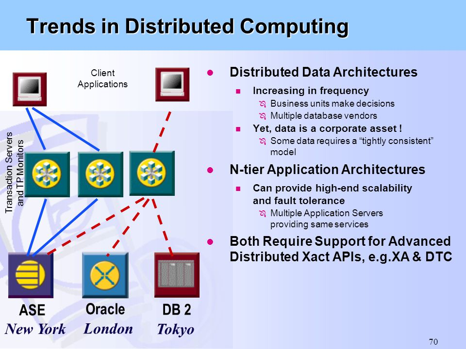 Trends in Distributed Computing
