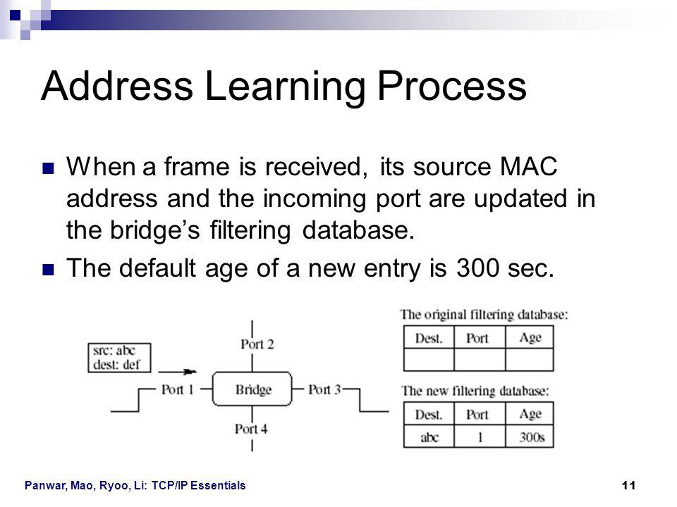 Address Learning Process