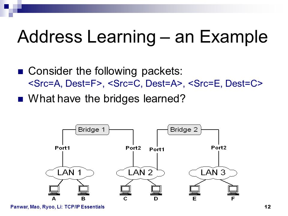 Address Learning – an Example