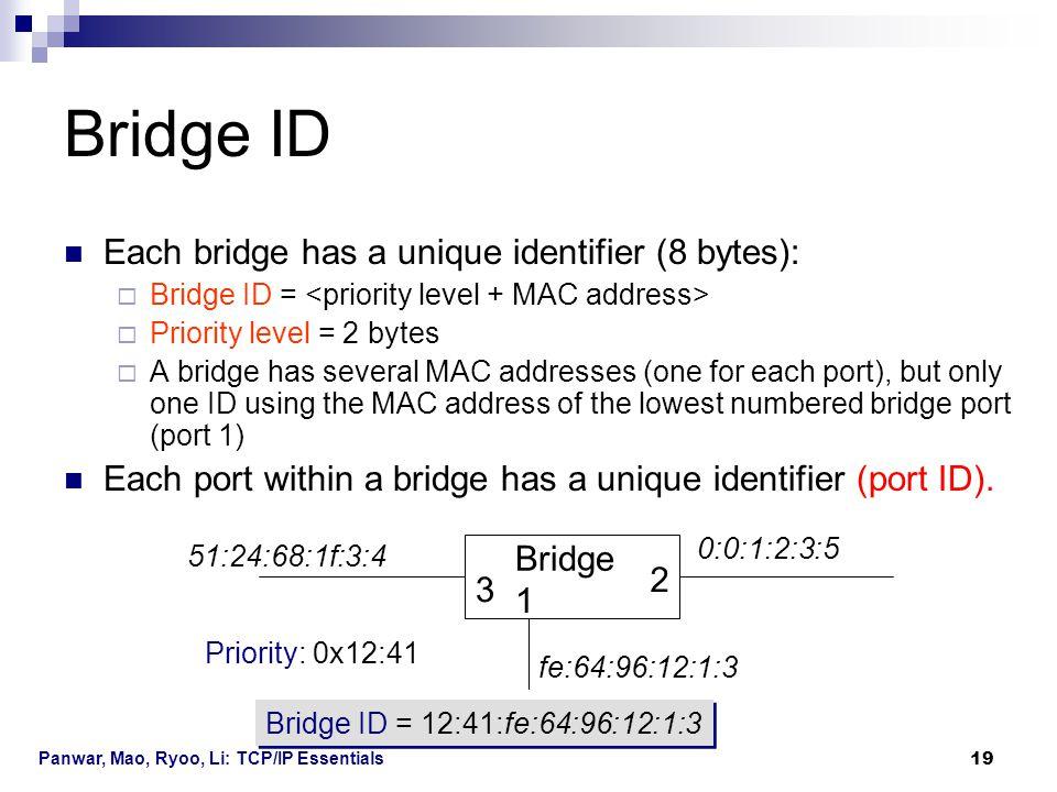 Bridge ID Each bridge has a unique identifier (8 bytes):