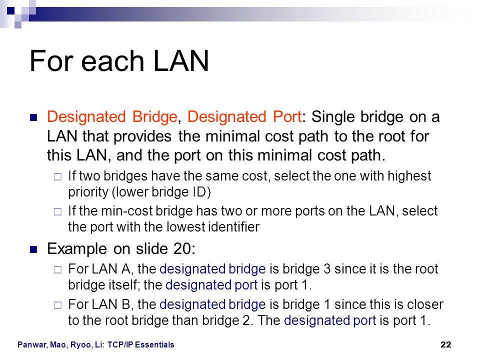 For each LAN