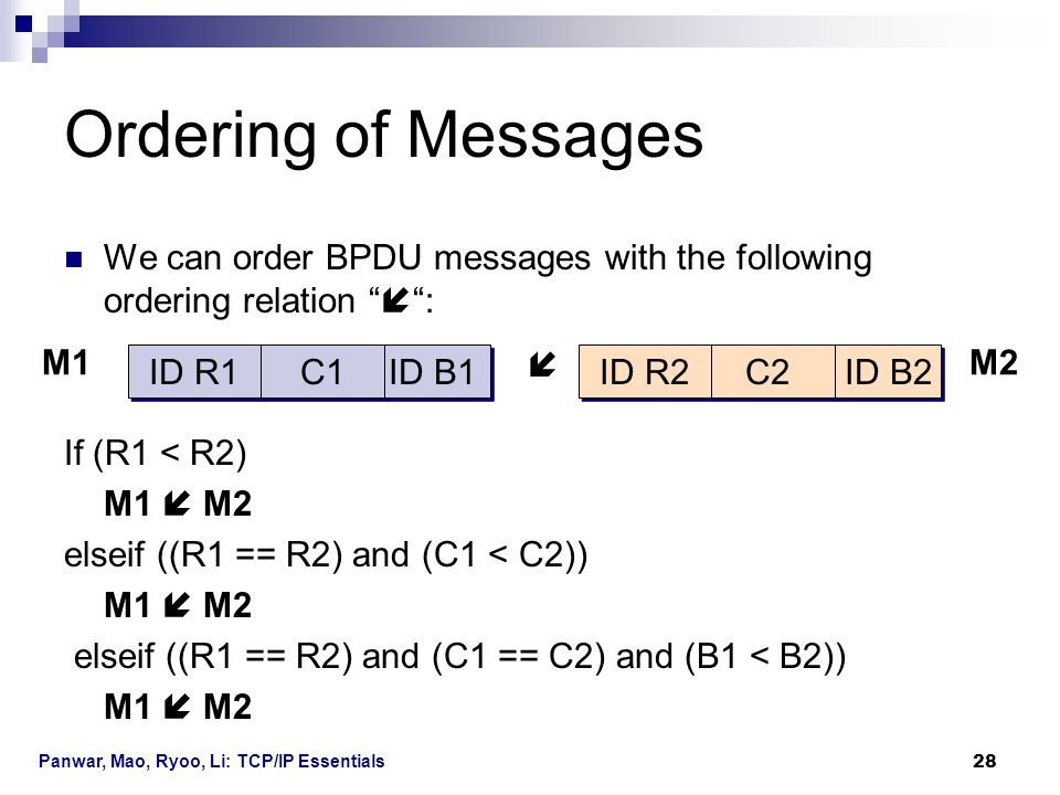 Ordering of Messages We can order BPDU messages with the following ordering relation  : If (R1 < R2)