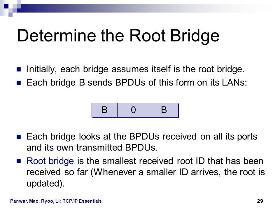 Determine the Root Bridge