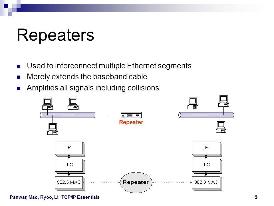 Repeaters Used to interconnect multiple Ethernet segments