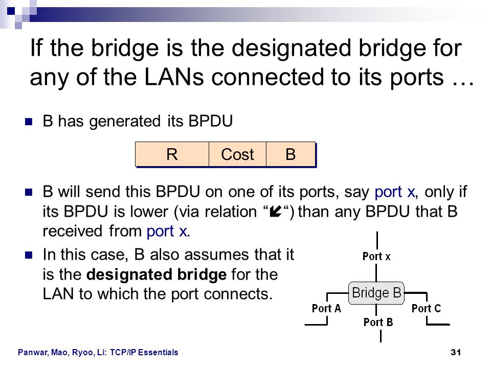 If the bridge is the designated bridge for any of the LANs connected to its ports …