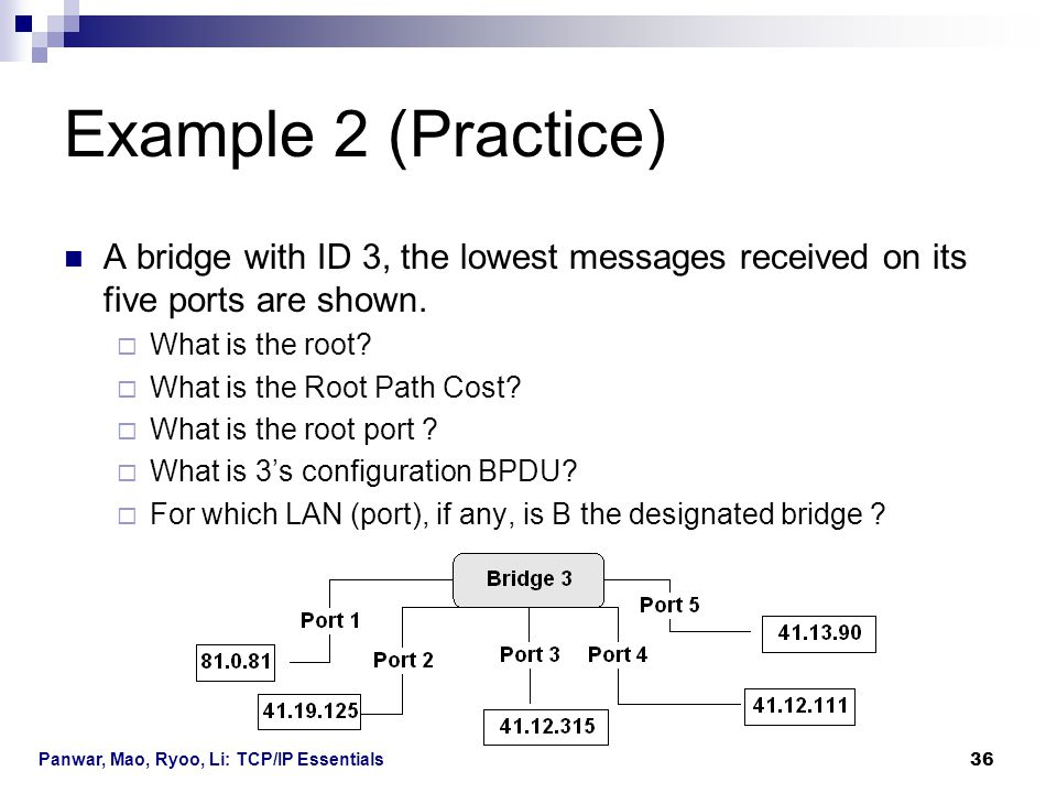 Example 2 (Practice) A bridge with ID 3, the lowest messages received on its five ports are shown. What is the root