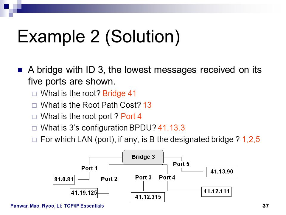 Example 2 (Solution) A bridge with ID 3, the lowest messages received on its five ports are shown. What is the root Bridge 41.
