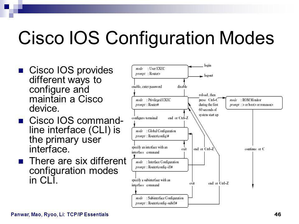 Cisco IOS Configuration Modes