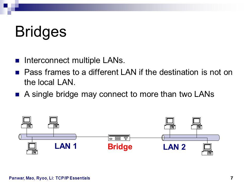 Bridges Interconnect multiple LANs.