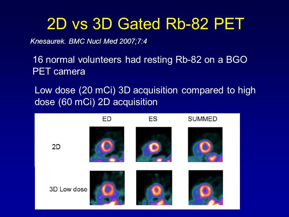 2D vs 3D Gated Rb-82 PET Knesaurek. BMC Nucl Med 2007;7:4. 16 normal volunteers had resting Rb-82 on a BGO PET camera.
