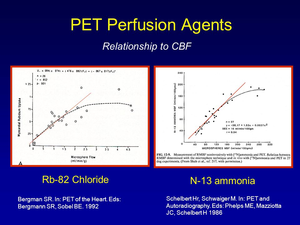PET Perfusion Agents Relationship to CBF Rb-82 Chloride N-13 ammonia