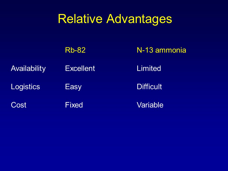 Relative Advantages Rb-82 N-13 ammonia Availability Excellent Limited
