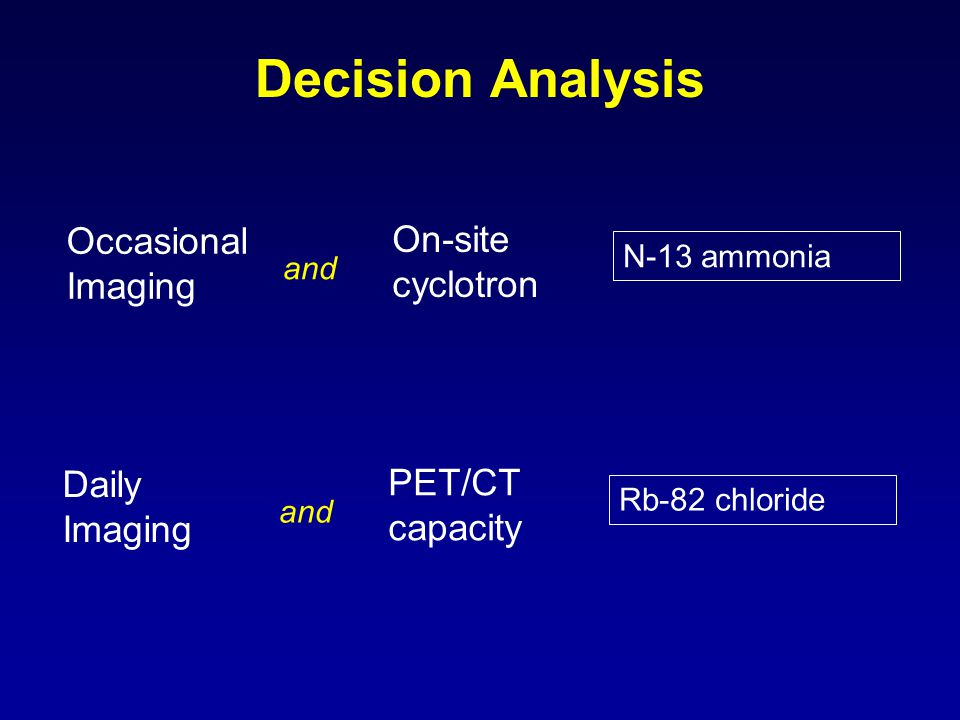 Decision Analysis Occasional Imaging On-site cyclotron Daily Imaging