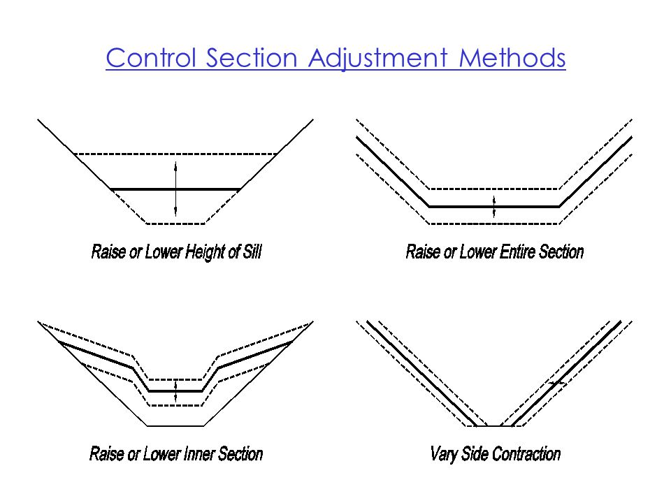 Control Section Adjustment Methods