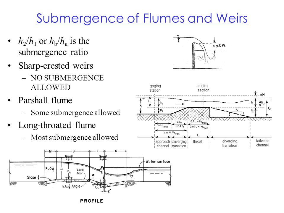 Submergence of Flumes and Weirs