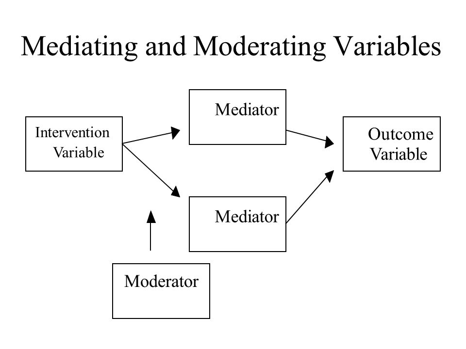 Mediating and Moderating Variables