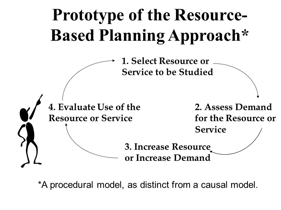 Prototype of the Resource-Based Planning Approach*