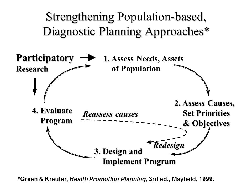 Strengthening Population-based, Diagnostic Planning Approaches*