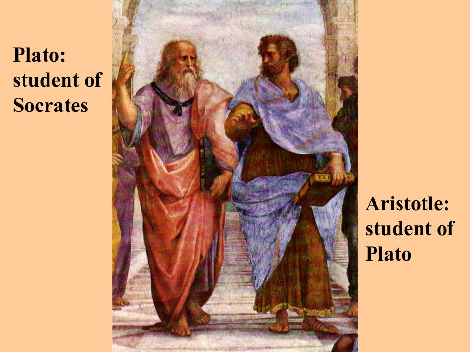 Plato: student of Socrates Aristotle: student of Plato