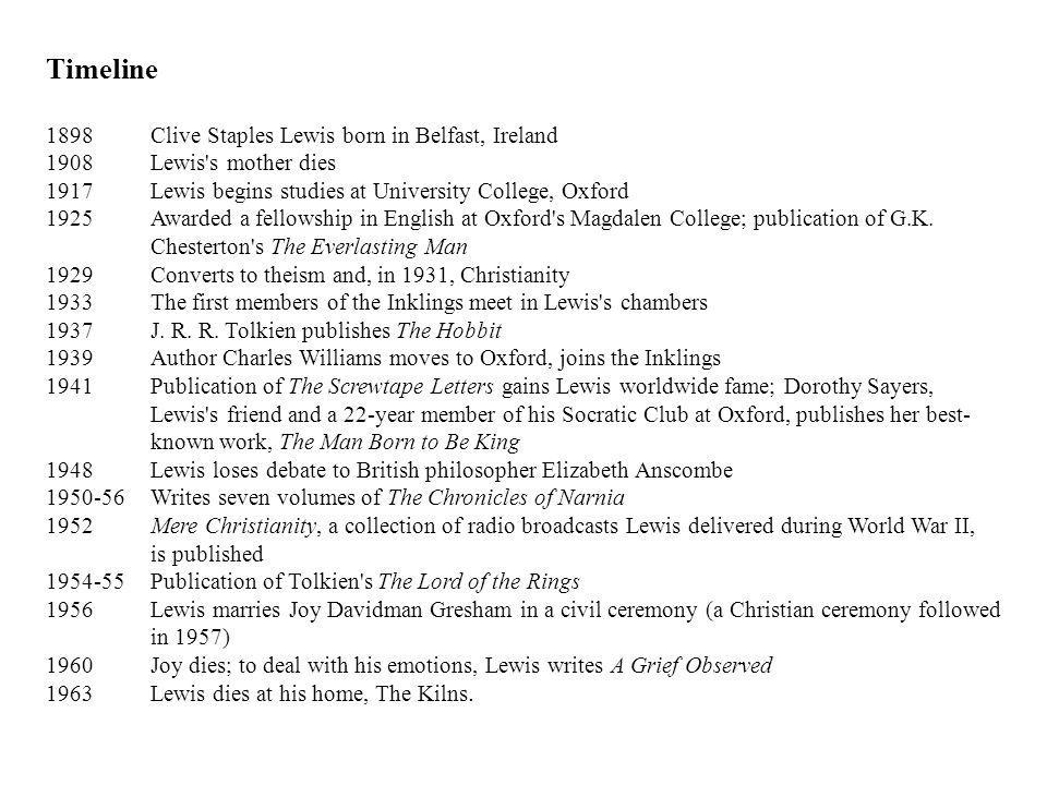 Timeline 1898 Clive Staples Lewis born in Belfast, Ireland