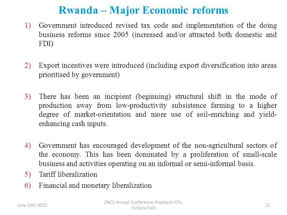 Rwanda – Major Economic reforms