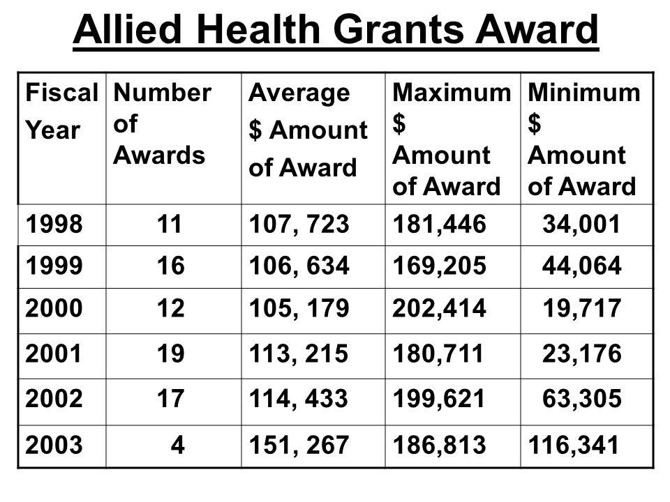 Allied Health Grants Award
