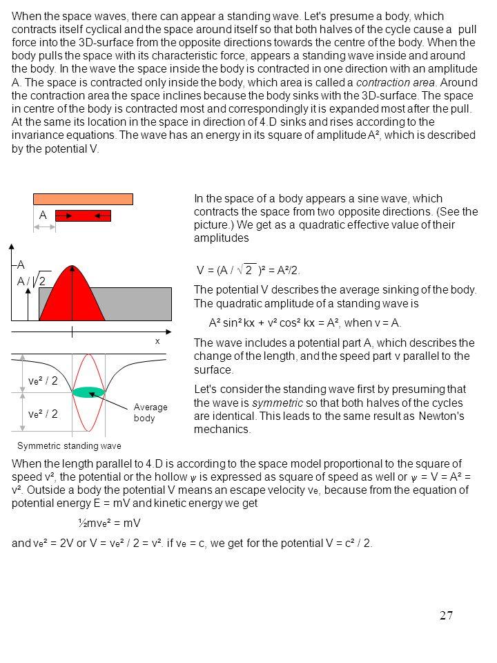 A² sin² kx + v² cos² kx = A², when v = A.