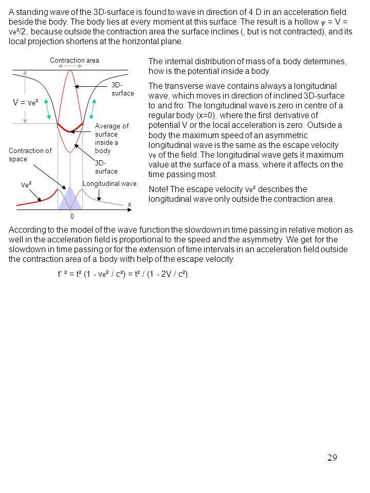 t ² = t² (1 - ve² / c²) = t² / (1 - 2V / c²).