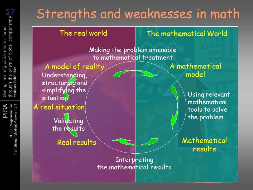 Strengths and weaknesses in math
