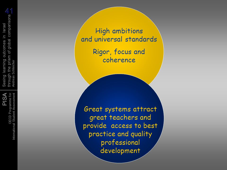 High ambitions and universal standards Rigor, focus and coherence